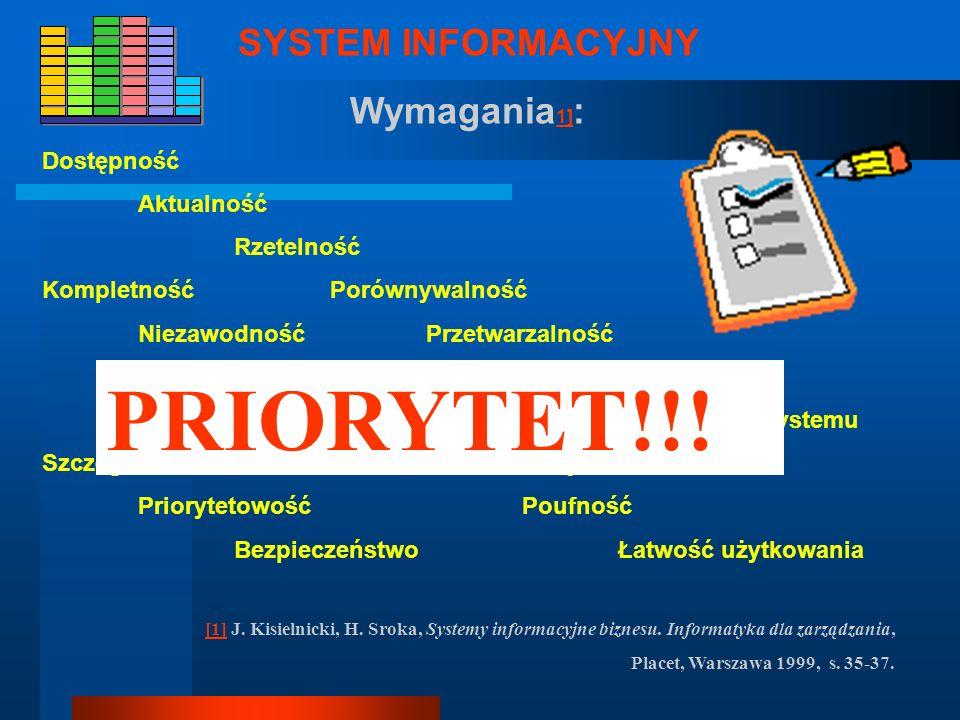 PRIORYTET!!! SYSTEM INFORMACYJNY Wymagania1]: Dostępność Aktualność
